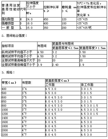 尼龙输送带规格参数